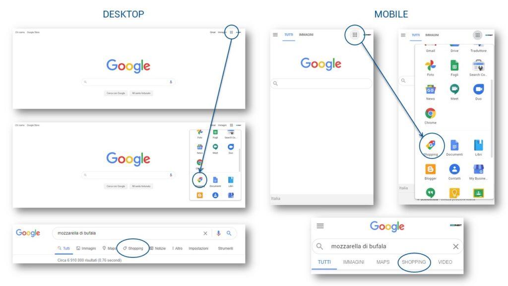 Google Shopping come funziona FIG 1