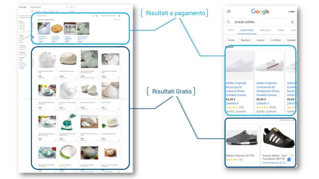 Google-Shopping-come-funziona-fig-3